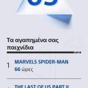 Αρίων Βαβλιάκης