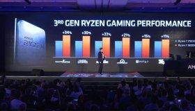 Η AMD ανακοίνωσε την 3η γενιά επεξεργαστών Ryzen