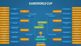 GameWorld Cup
