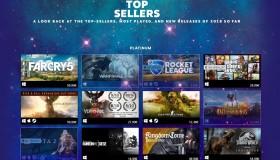 Tα πρώτα σε πωλήσεις games του Steam για το 2018