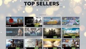 Τα 100 κορυφαία σε έσοδα Steam games για το 2018